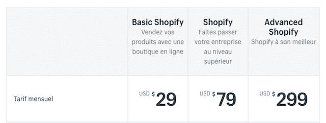 prix shopify